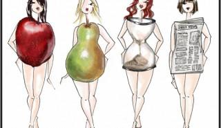 Четирите типа форма на тялото. Коя е вашата?